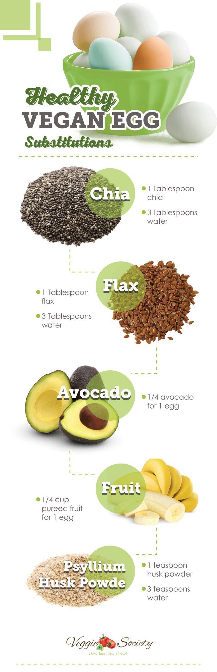 Top Healthy Vegan Egg Substitutes Infographic: chia, flax, avocado, fruit, psyllium husk